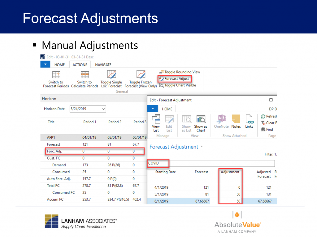 Forecast Adjustments Manual