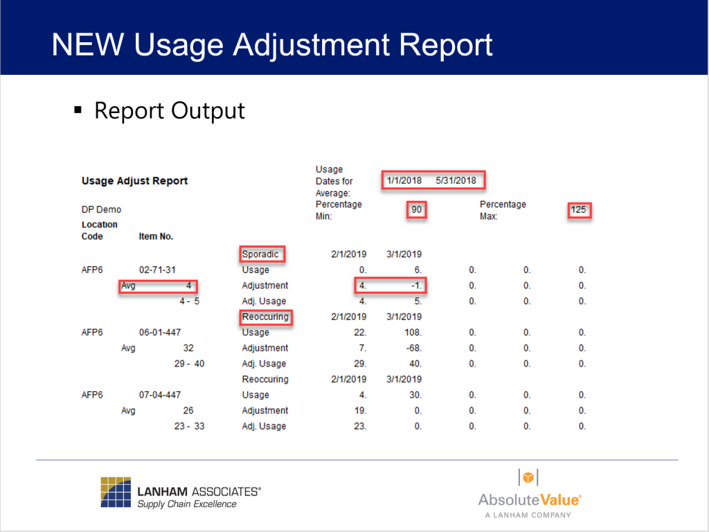 New Usage Adjustment Report - Report Output